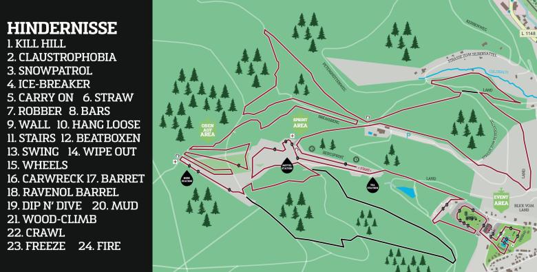 Braveheart Battle, Hindernislauf Thüringen, Übersicht Hindernisse
