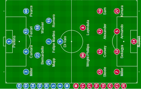 IMFC-NY-composition
