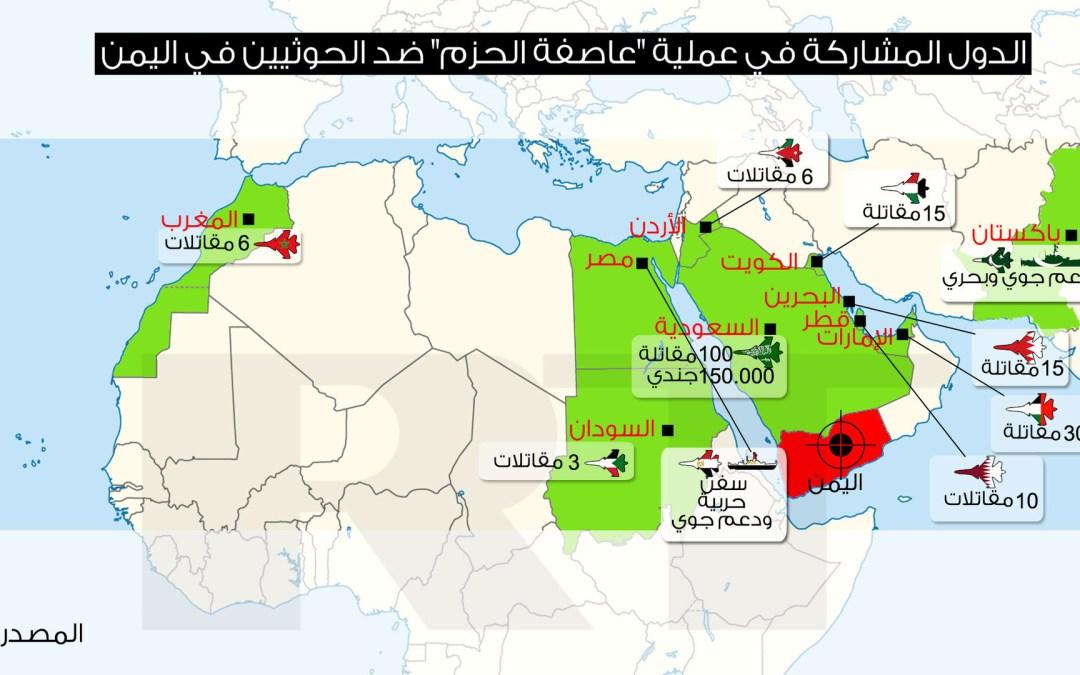 نحو حرب إقليمية في المسارح اليمنية ؟