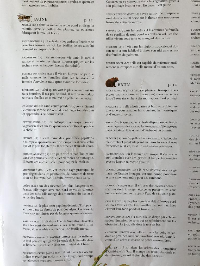 l'imagier des animaux de André Boos - INDEX DETAILS