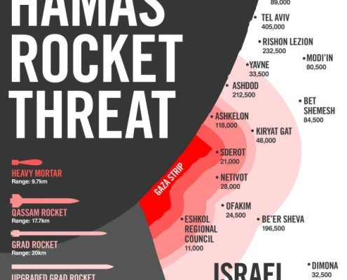 israel rocket map