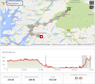 Tour of the Highlands Day 1