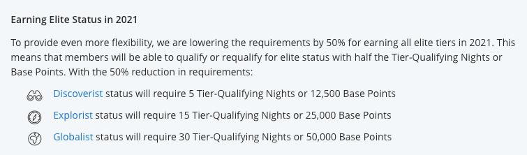 Hyatt Elite Night Requirements for 2021