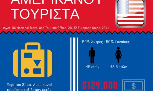 us-tourists-profile-infographic-part