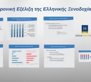 Μελέτη ΙΤΕΠ για τη Διαχρονική Εξέλιξη της Ελληνικής Ξενοδοχίας