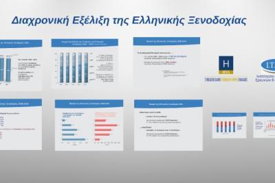 ΙΤΕΠ: Μελέτη για τη διαχρονική εξέλιξη της ελληνικής ξενοδοχίας 1990-2016