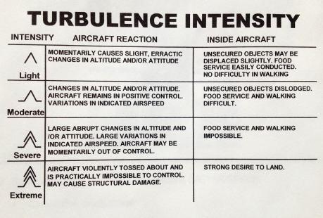 Is turbulentie gevaarlijk