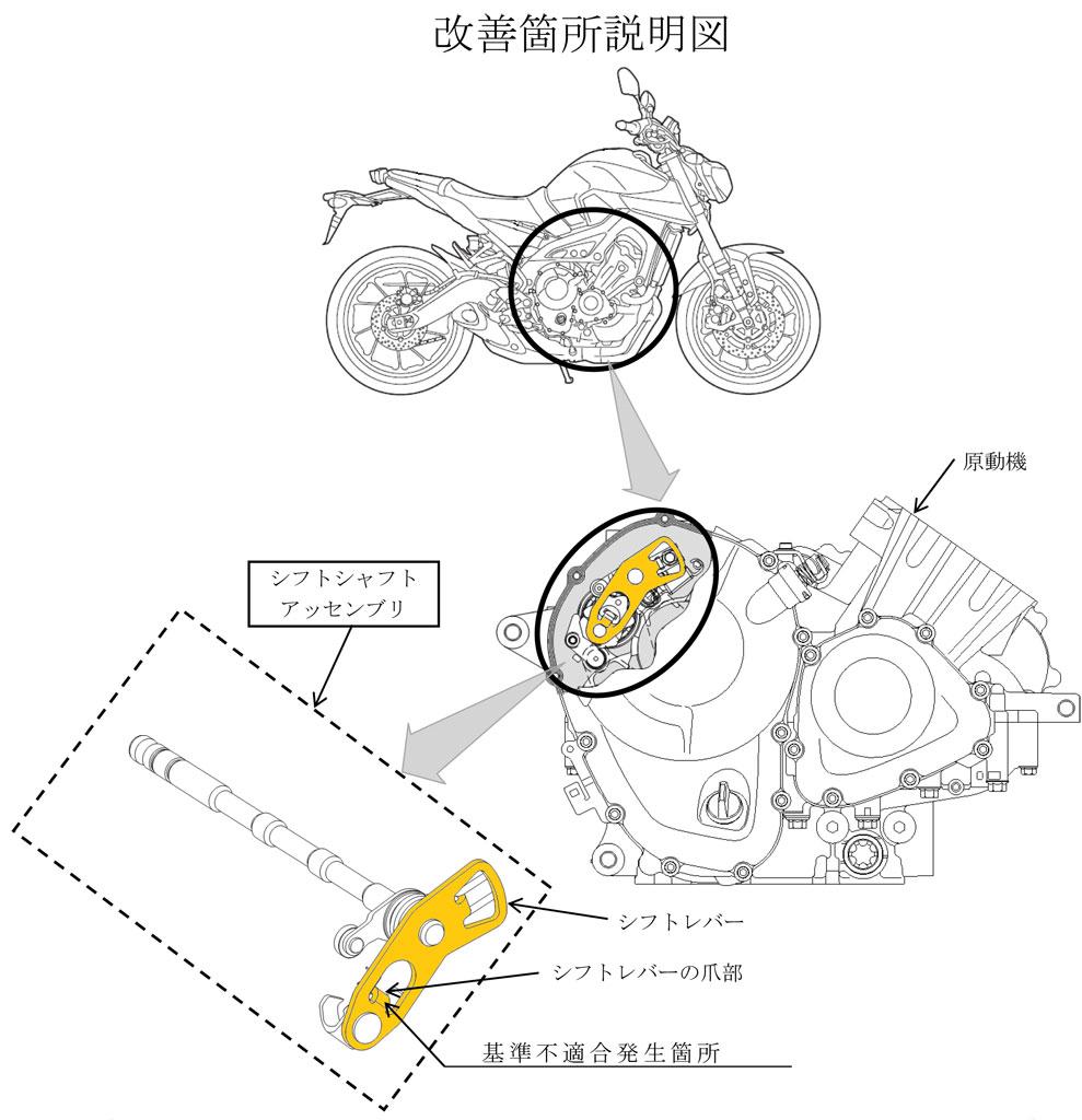 Recall Yamaha MT09 (incl. Tracer) / FZ09 / FJ09, R6, XJ6