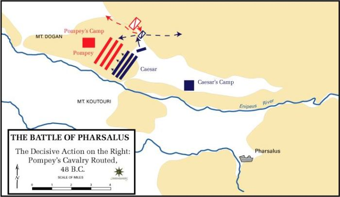 Formations of Caesar and Pompey in the Battle of Pharsalus