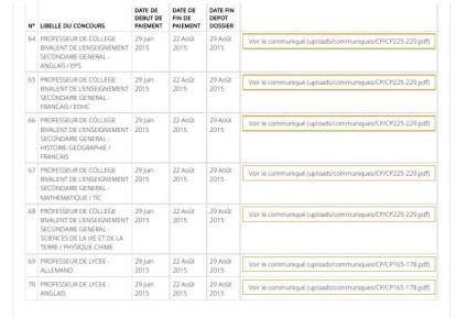 LISTE DES CONCOURS PROFESSIONNELS2015_page9_image14