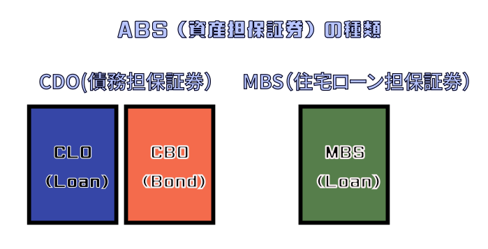 ABSの図解