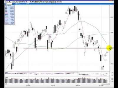 【6月7日号】株式投資のプロが読む明日の株式相場展望