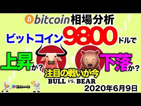 【ビットコイン 仮想通貨】9800ドルで上昇か?下落か?【2020年6月9日】BTC、ビットコイン、XRP、リップル、仮想通貨、暗号資産、爆上げ、暴落