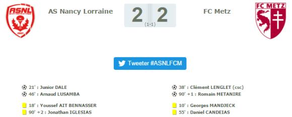 AS Nancy / FC Metz : les infos clés de ce match du 5 février 2016. Source : lfp.fr