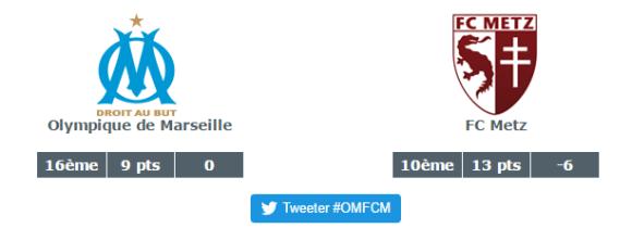 Olympique de Marseille VS FC Metz : les infos d'avant match. Source : lfp.fr