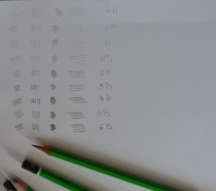 Les différents  types de crayons et leur rendu