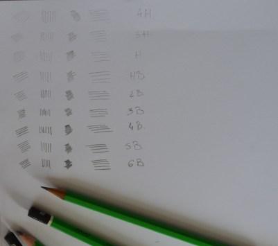 Les meilleures fournitures en dessin