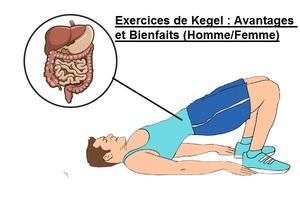Exercices de Kegel - Avantages et Bienfaits (Homme-Femme)