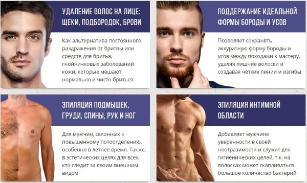 Превосходное средство для биоэпиляции Epilage for Men
