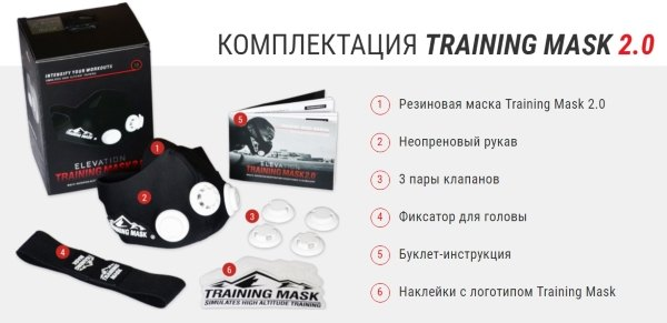 Преимущества Training Mask 2.0 и комплектация
