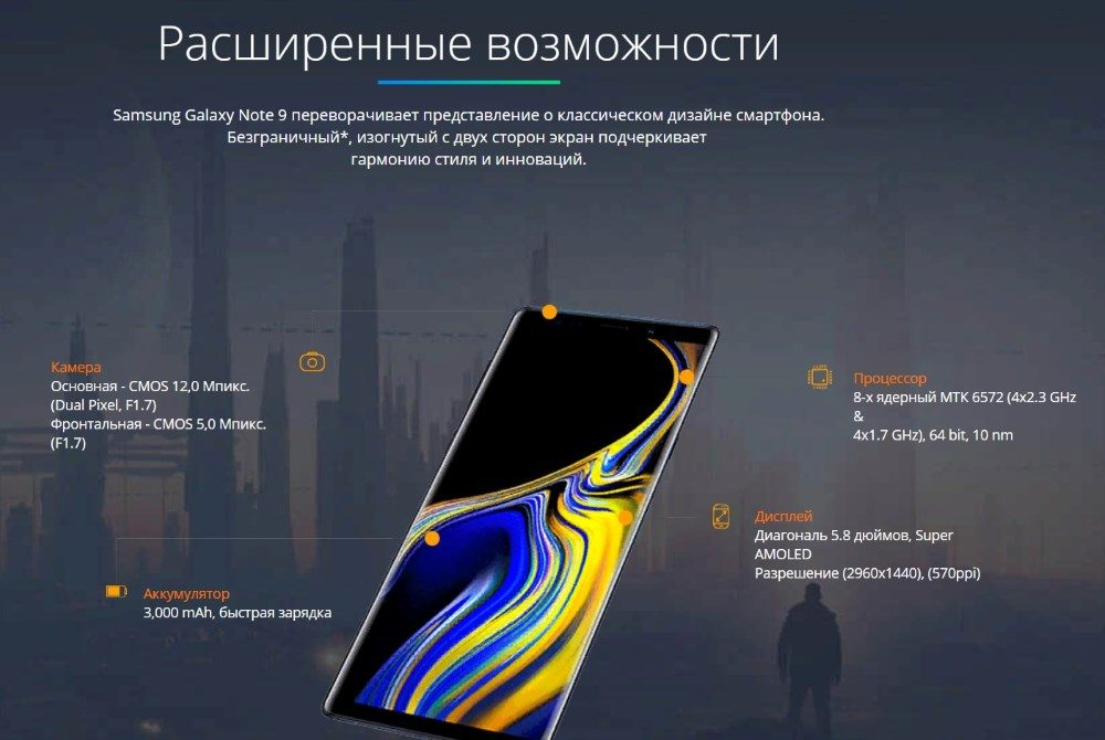 Возможности точной копии телефона Samsung Galaxy note 9