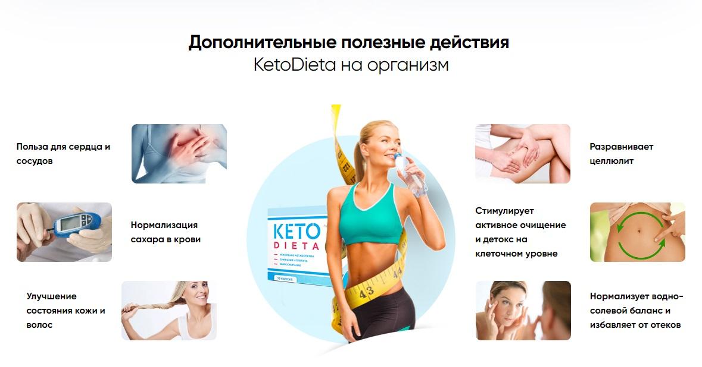 фатзорб для похудения купить