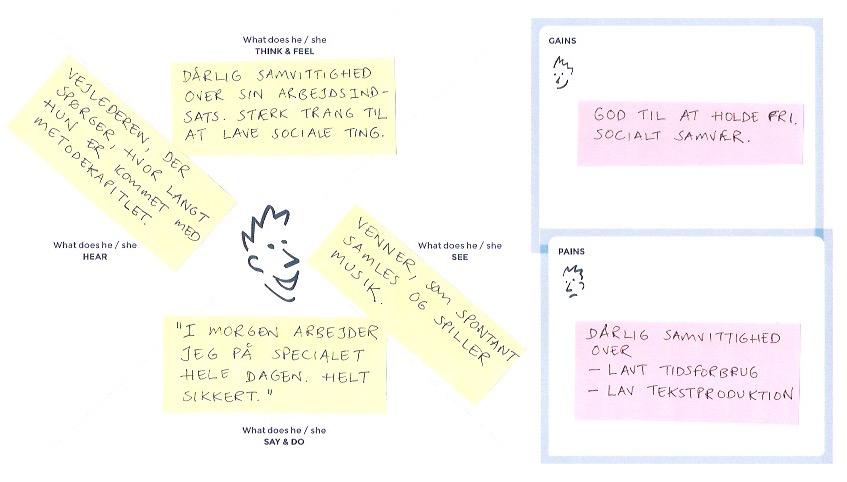 Med empathy maps kan du omsætte personabeskrivelser til designkrav til dit produkt eller din service.