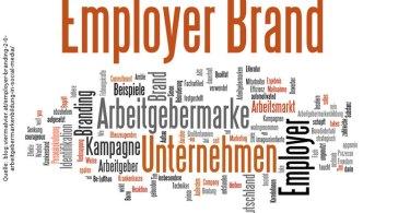 Quelle:http://blog.viermalvier.at/employer-branding-2-0-arbeitgebermarkenbildung-in-social-media/
