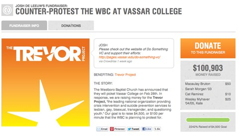 Vc_protest