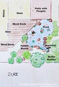 Backyard Landscape Design Plan with Pond