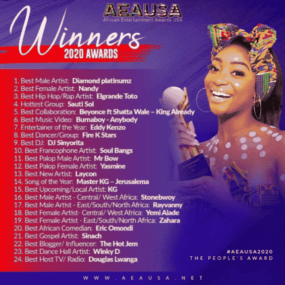 See The Full List of winners at AEAUSA 2020