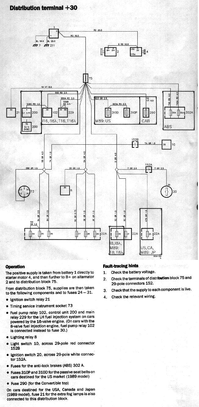 hight resolution of 6 using the wiring diagram 7 using a universal instrument for fault tracing 8 9