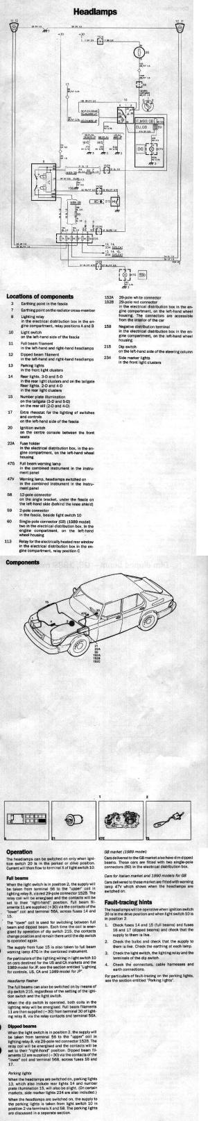 89 Saab 900 Wiring Diagram | Wiring Library