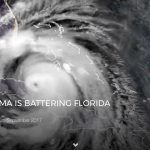 HURRICANE IRMA IS BATTERING FLORIDA