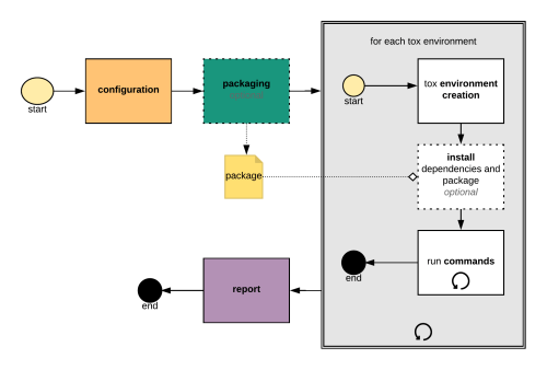 small resolution of system overview