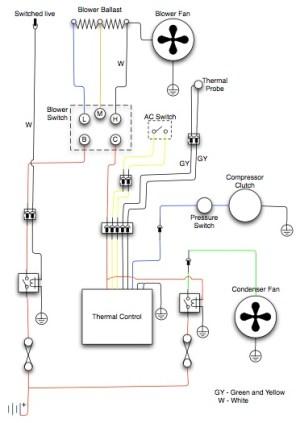 1996 Land Rover Defender 110 Wiring Diagram  Somurich