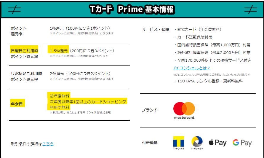 TカードPrimeの基本情報