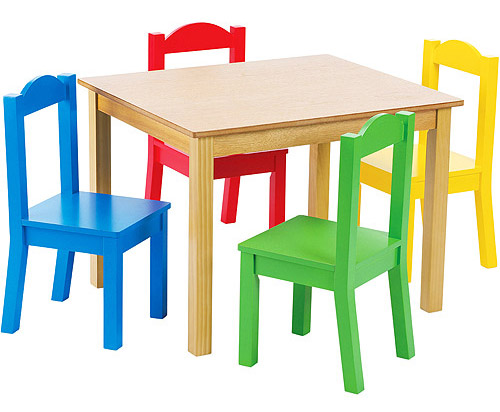 Tot Tutors Kids Wood Table and Chairs Set Review