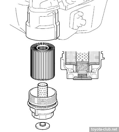 2AD двигатель Тойота: характеристики, проблемы, недостатки