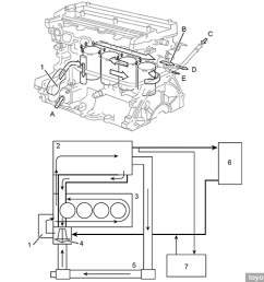 1 water pump 2 cylinder head 3 cylinder block 4 thermostat 5 radiator 6 heater 7 throttle body a from radiator b to radiator  [ 800 x 996 Pixel ]