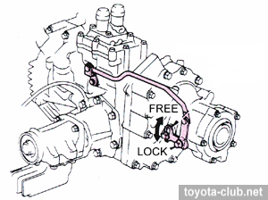 Toyota all-wheel drive. A540H automatic transmission