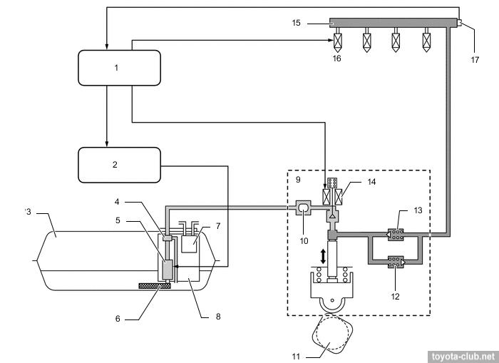 Wiring Diagram Avanza 2016