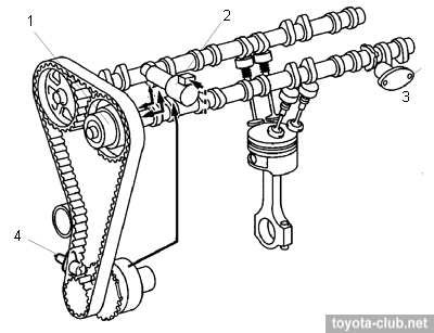 Toyota Variable Valve Timing. VVT-i (gen.II)