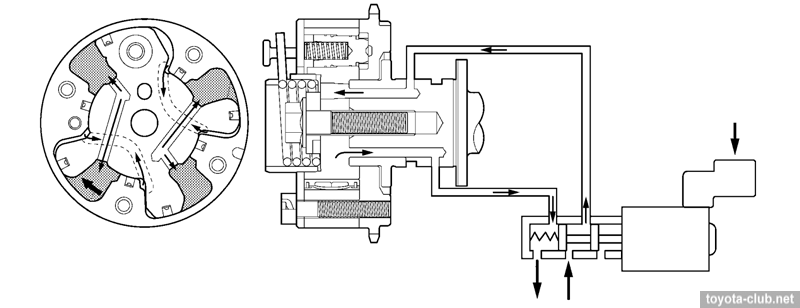 Toyota Variable Valve Timing. Dual-VVT
