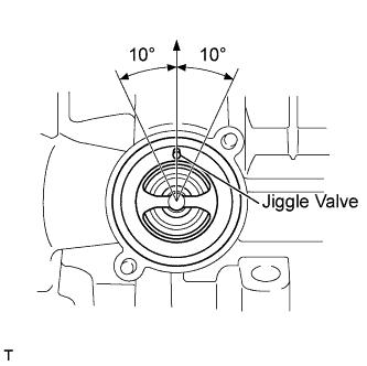 Thermostat Jiggle Valve