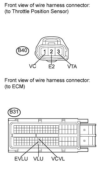 TechDoc