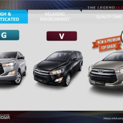 All New Kijang Innova G 2017 Speedometer Grand Avanza Spesifikasi Harga Type Luxury Dan V Makassar