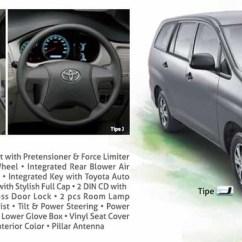 Spesifikasi Toyota All New Kijang Innova Grand Avanza Review Harga Di Solo Brosur Tipe J
