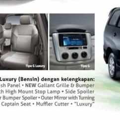 New Kijang Innova Spesifikasi Yaris S M/t Trd Heykers Harga Toyota Di Solo Tipe G Luxury