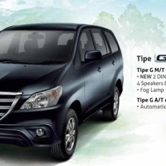 Grand New Kijang Innova Harga Avanza Di Pontianak Spesifikasi Toyota Solo Tipe G